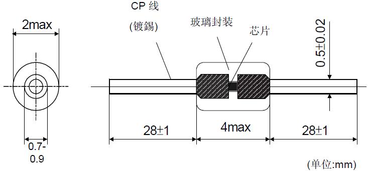 (2 )应用范围  ·         大小家用电器(冰箱,电磁炉,面包炉,取暖器